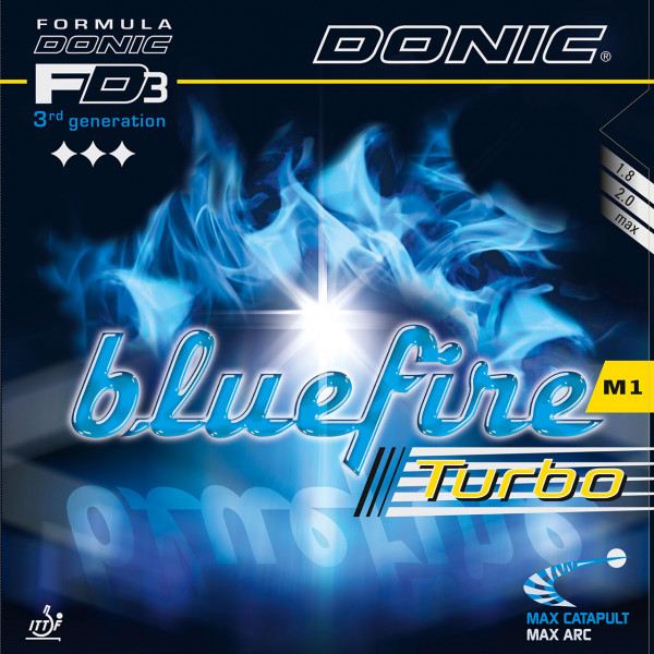 bluefire_m1_turbo_1
