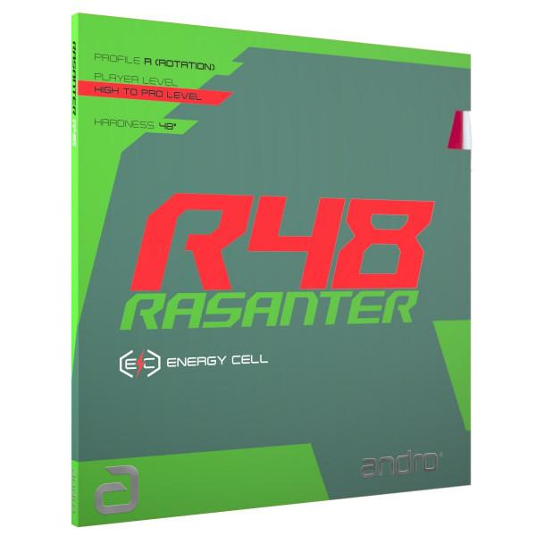 rasanter_r48_1